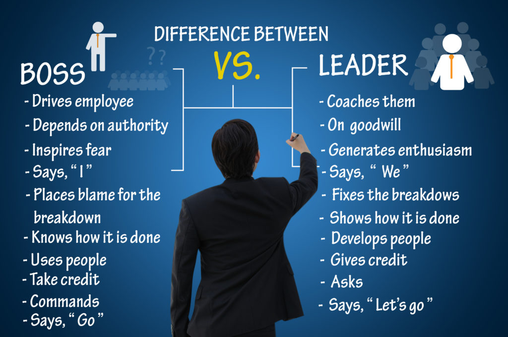 Are You a Manager or a Leader? 9 Ways to Find Out
